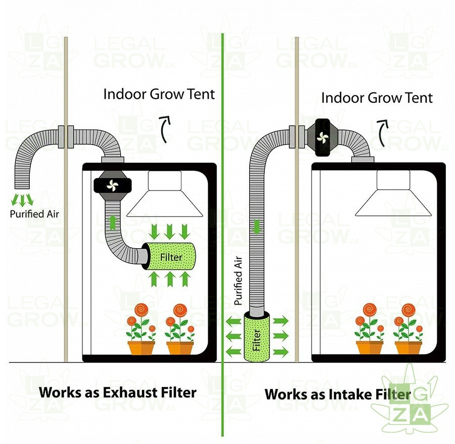 Carbon Filter 4 Inch - 8 Inch (100mm - 200mm) Intense Odour-Control 5 HALLOWEED BUNDLES CarbonFilter6